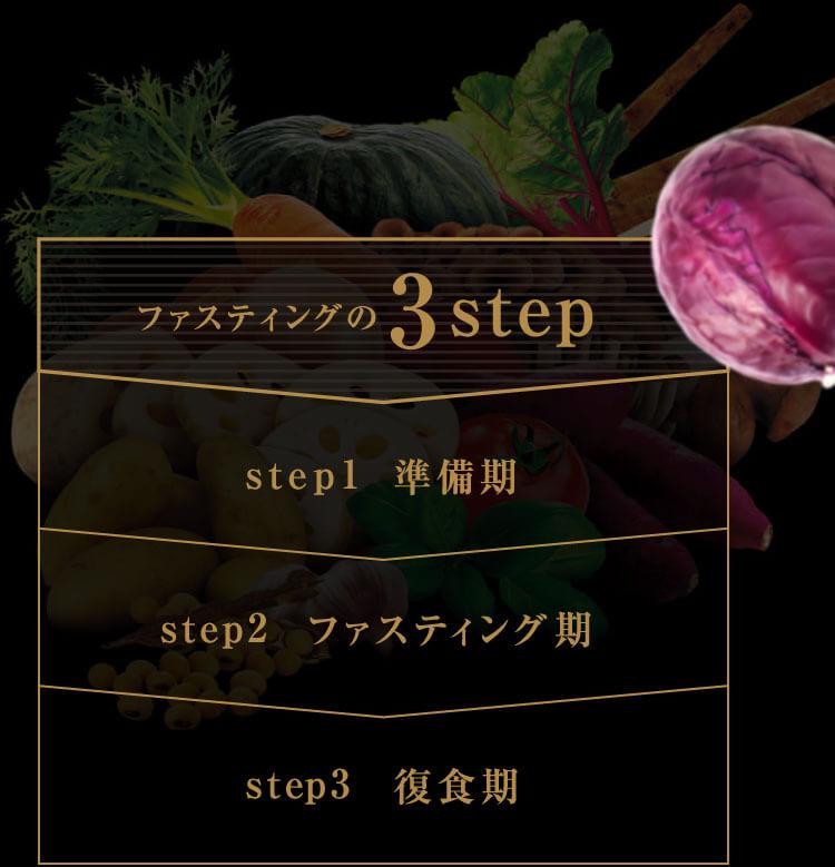 ファスティングの3step
